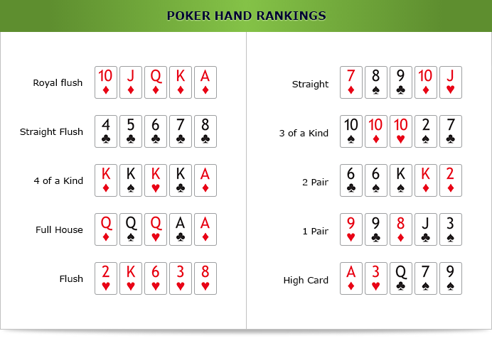 Poker heads up tournament rules