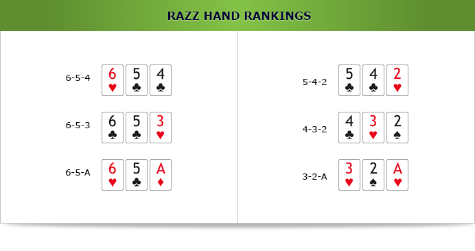 Poker razz best hands
