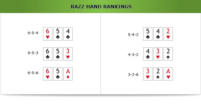 Limit Razz Rules