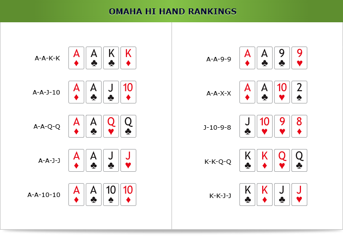 Omaha Poker Hands